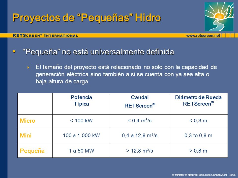 Proyectos de Pequeñas Hidro