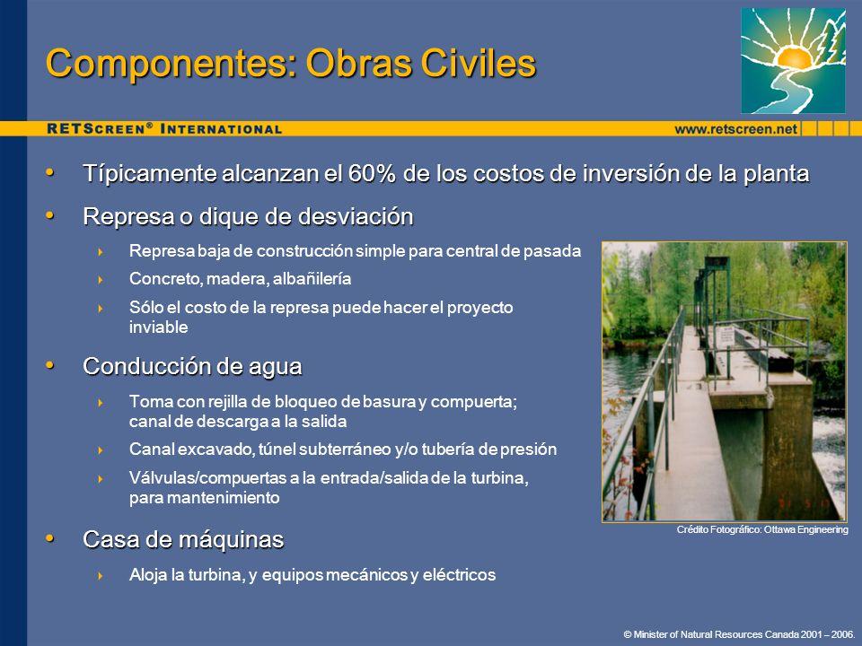 Componentes: Obras Civiles