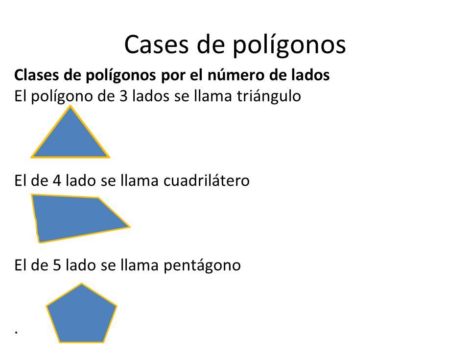 Cases de polígonos Clases de polígonos por el número de lados
