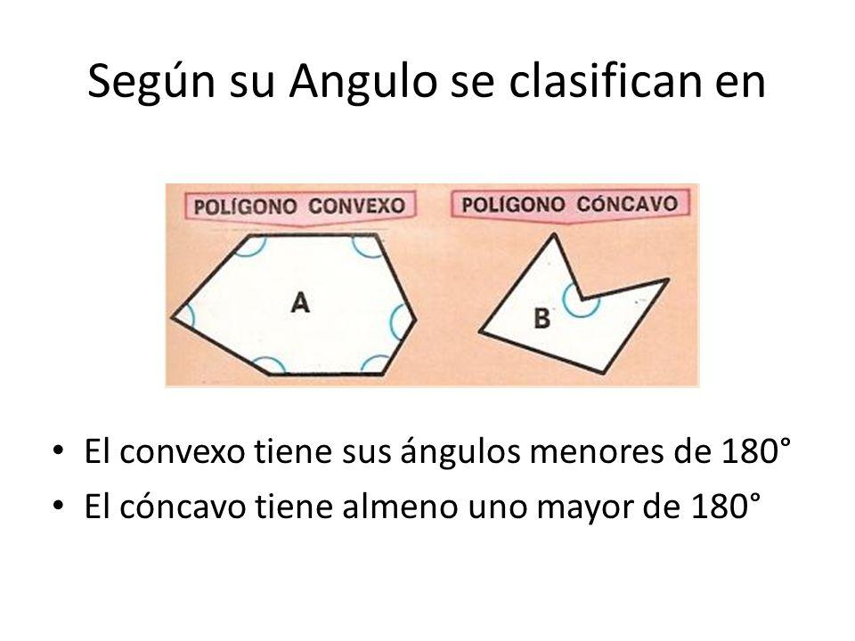 Según su Angulo se clasifican en