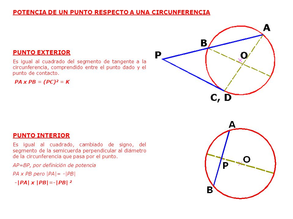 Circunferencia ppt video online descargar for Definicion exterior