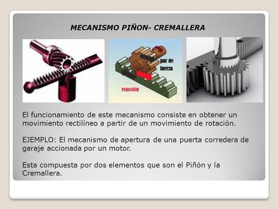 Sistema de transmision por engranajes ppt video online - Mecanismo puerta corredera ...
