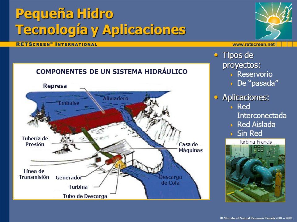 Pequeña Hidro Tecnología y Aplicaciones