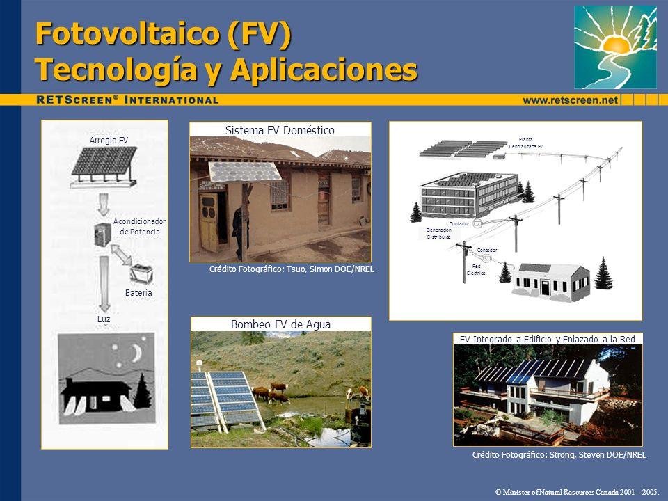 Fotovoltaico (FV) Tecnología y Aplicaciones