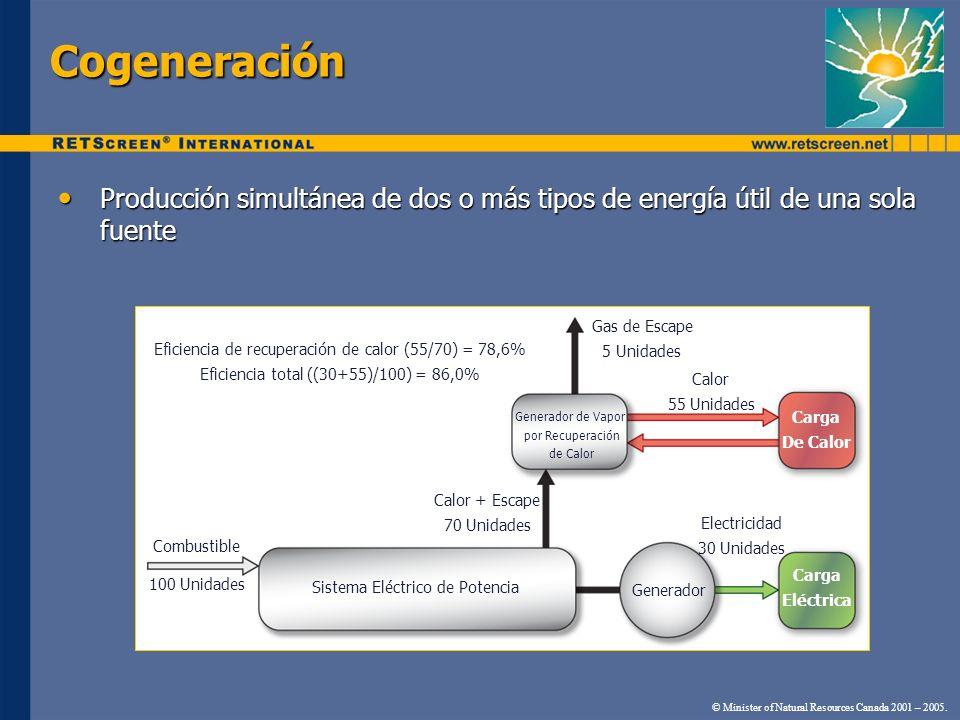 Cogeneración Producción simultánea de dos o más tipos de energía útil de una sola fuente. Gas de Escape.