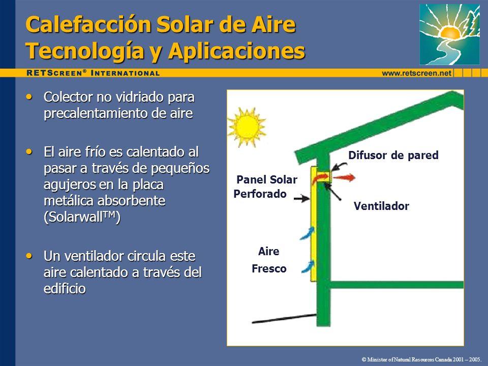 Calefacción Solar de Aire Tecnología y Aplicaciones