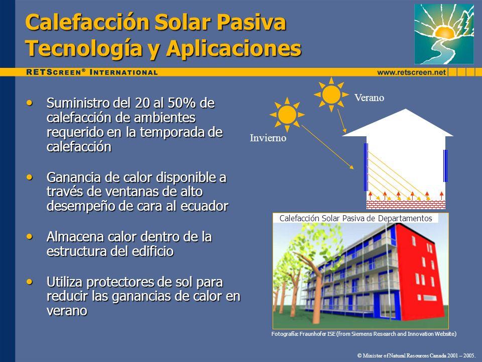 Calefacción Solar Pasiva Tecnología y Aplicaciones