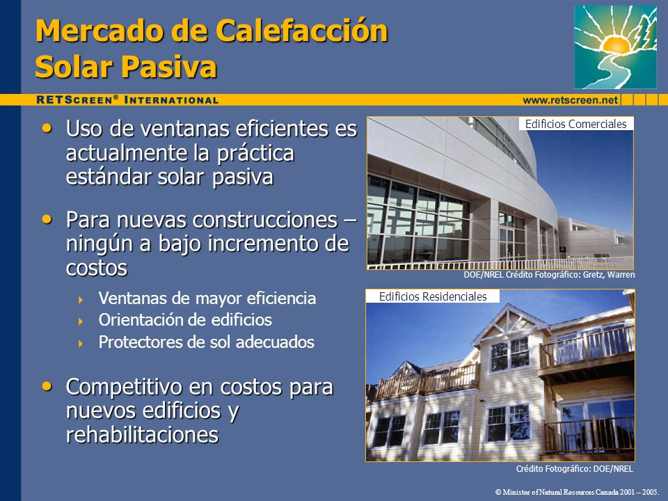 Mercado de Calefacción Solar Pasiva