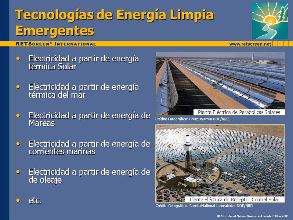Tecnologías de Energía Limpia Emergentes