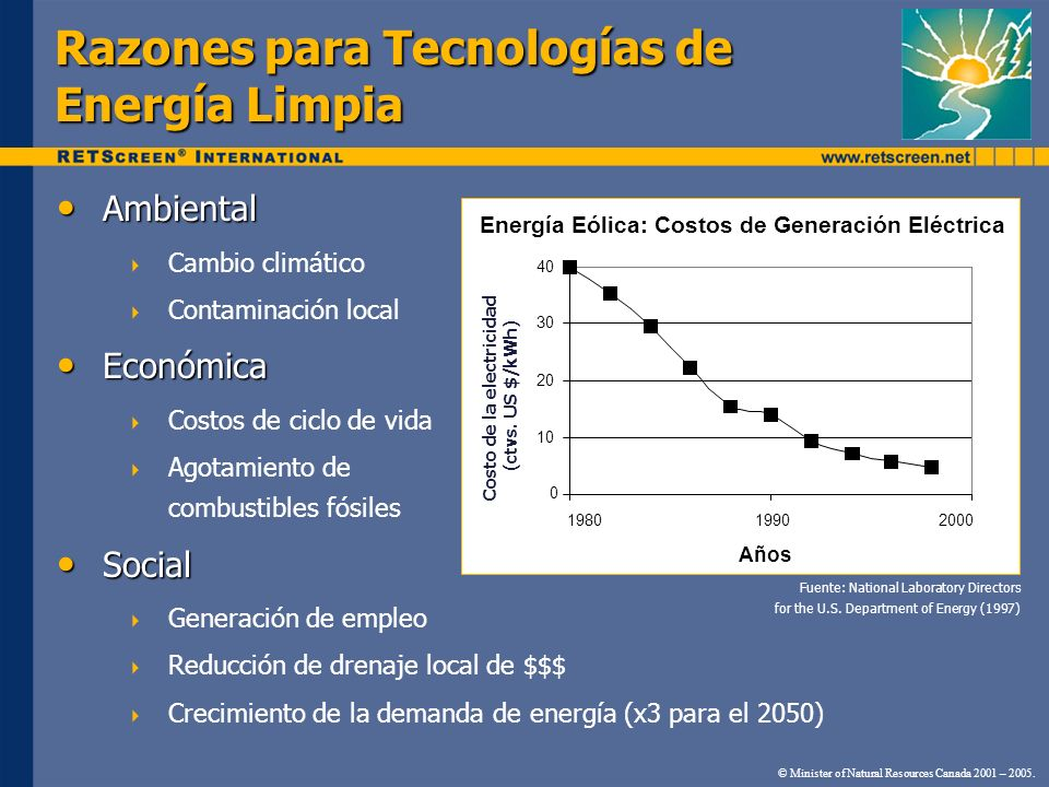 Razones para Tecnologías de Energía Limpia