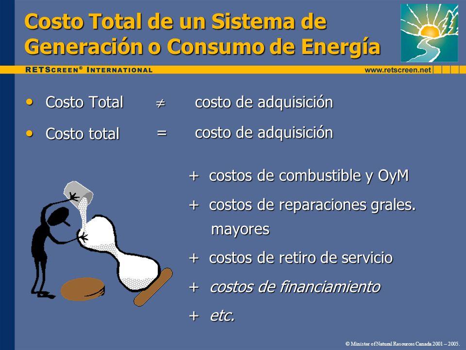 Costo Total de un Sistema de Generación o Consumo de Energía