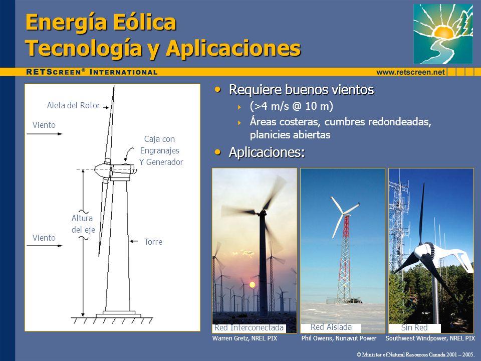 Energía Eólica Tecnología y Aplicaciones