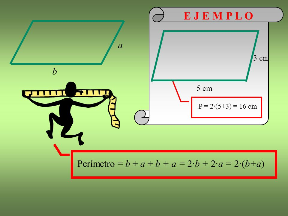 E J E M P L O a b Perímetro = b + a + b + a = 2·b + 2·a = 2·(b+a) 3 cm