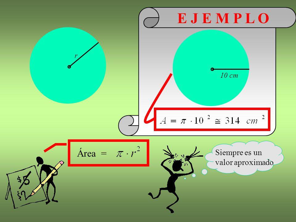 E J E M P L O r 10 cm Área = Siempre es un valor aproximado
