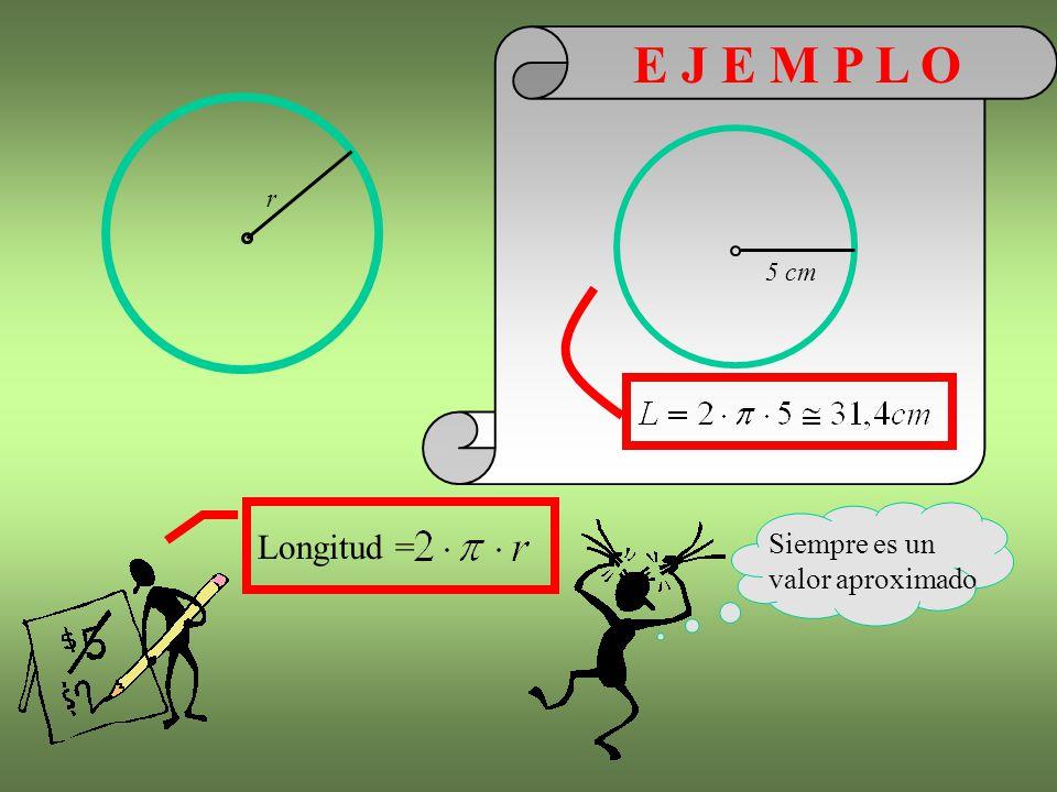 E J E M P L O r 5 cm Longitud = Siempre es un valor aproximado
