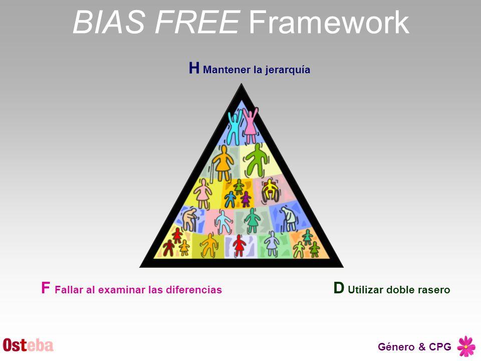 BIAS FREE Framework H Mantener la jerarquía