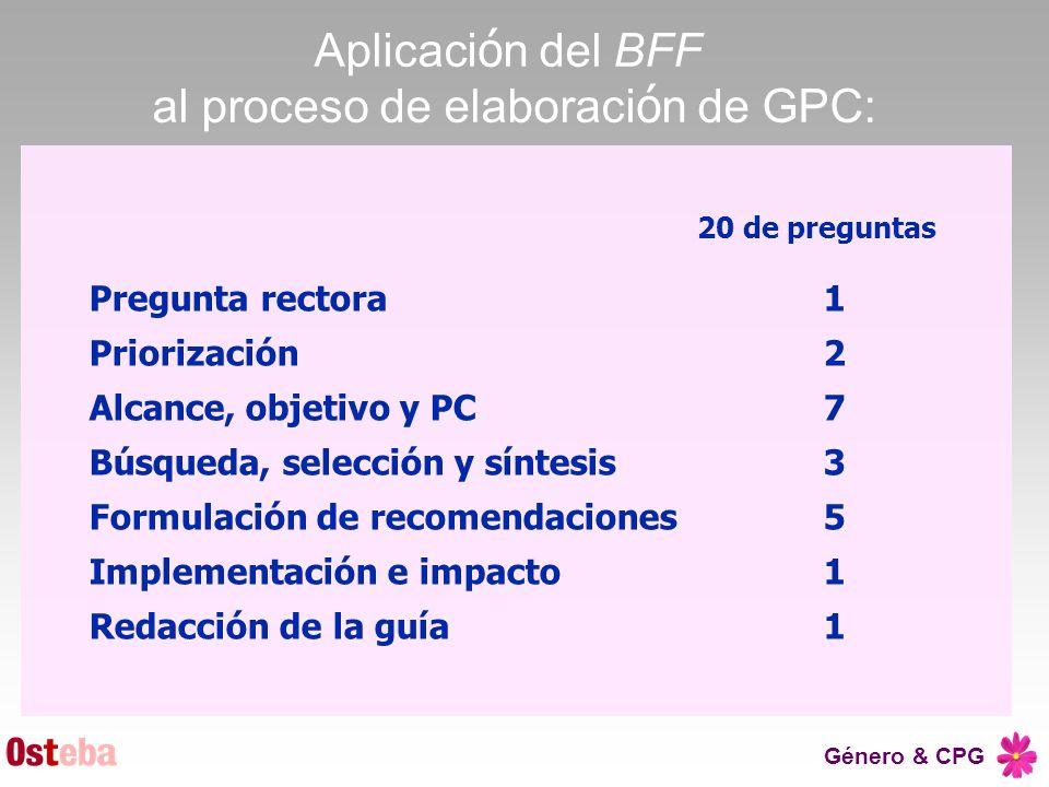 al proceso de elaboración de GPC: