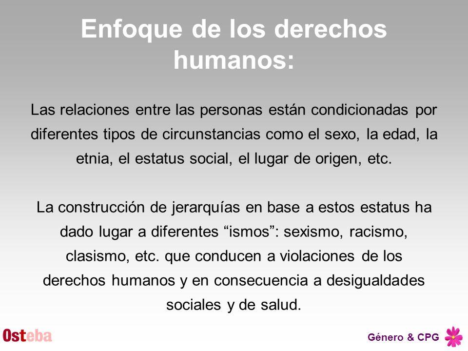 Enfoque de los derechos humanos: