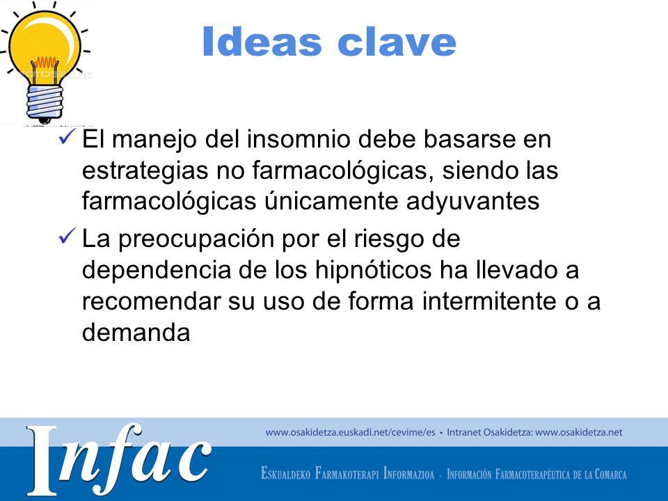 Ideas claveEl manejo del insomnio debe basarse en estrategias no farmacológicas, siendo las farmacológicas únicamente adyuvantes.