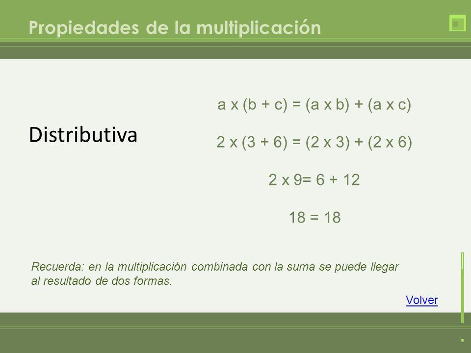 Distributiva Propiedades de la multiplicación