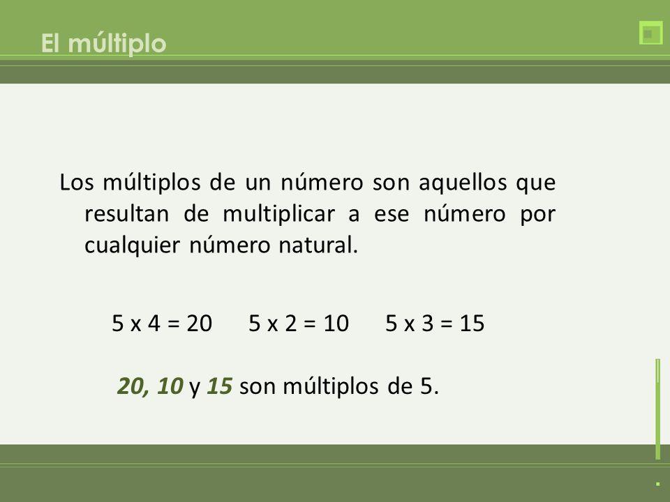 El múltiplo Los múltiplos de un número son aquellos que resultan de multiplicar a ese número por cualquier número natural.