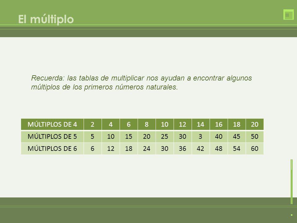 El múltiplo Recuerda: las tablas de multiplicar nos ayudan a encontrar algunos. múltiplos de los primeros números naturales.
