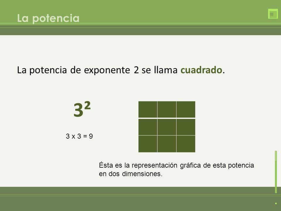 3² La potencia La potencia de exponente 2 se llama cuadrado. 3 x 3 = 9