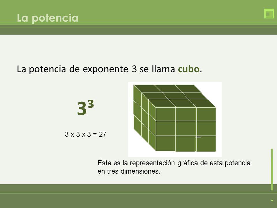 3³ La potencia La potencia de exponente 3 se llama cubo.