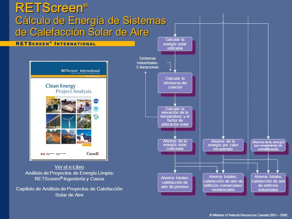 RETScreen® Cálculo de Energía de Sistemas de Calefacción Solar de Aire
