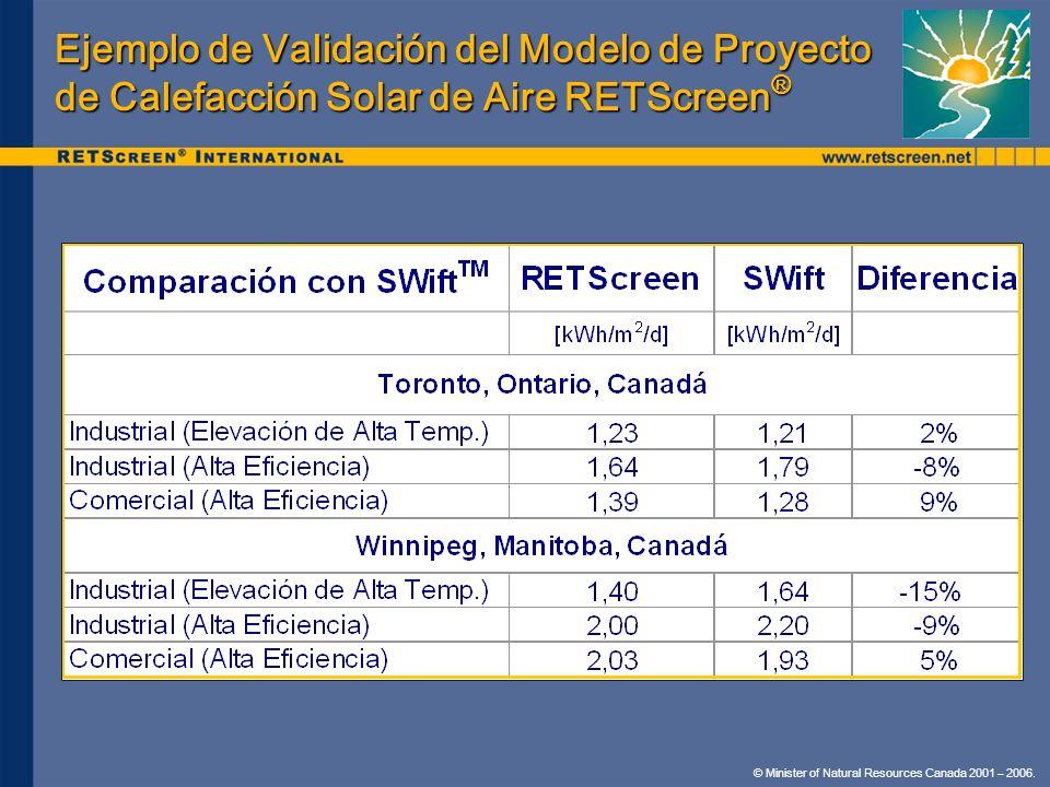 Ejemplo de Validación del Modelo de Proyecto de Calefacción Solar de Aire RETScreen®