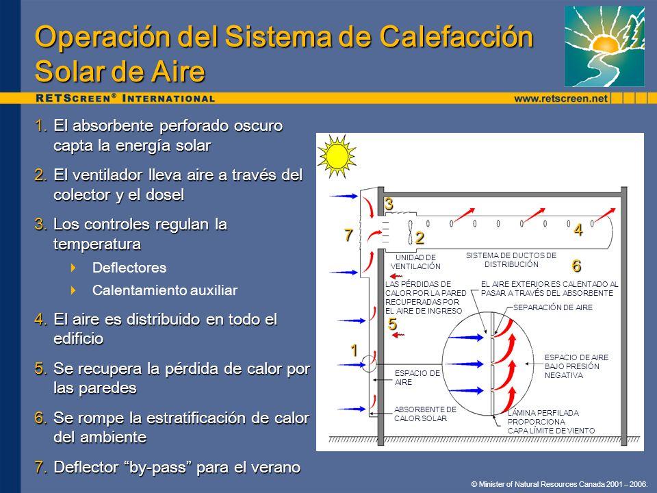 Operación del Sistema de Calefacción Solar de Aire