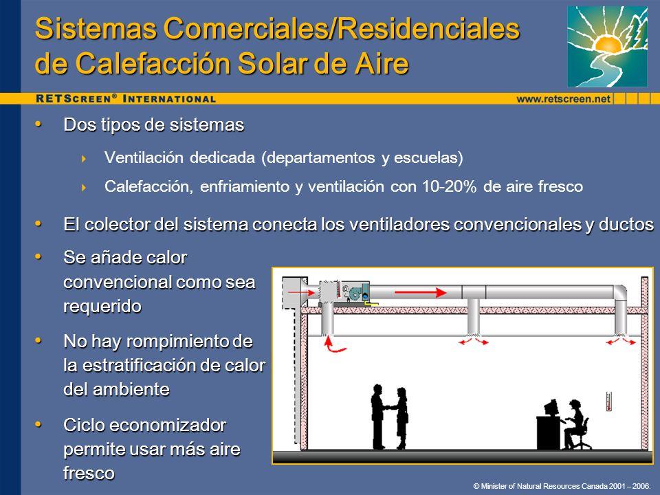 Sistemas Comerciales/Residenciales de Calefacción Solar de Aire