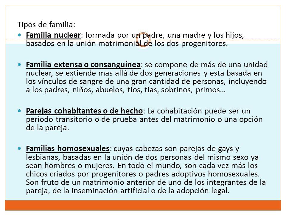 Familia y educaci n ppt descargar Tipos de familia nuclear
