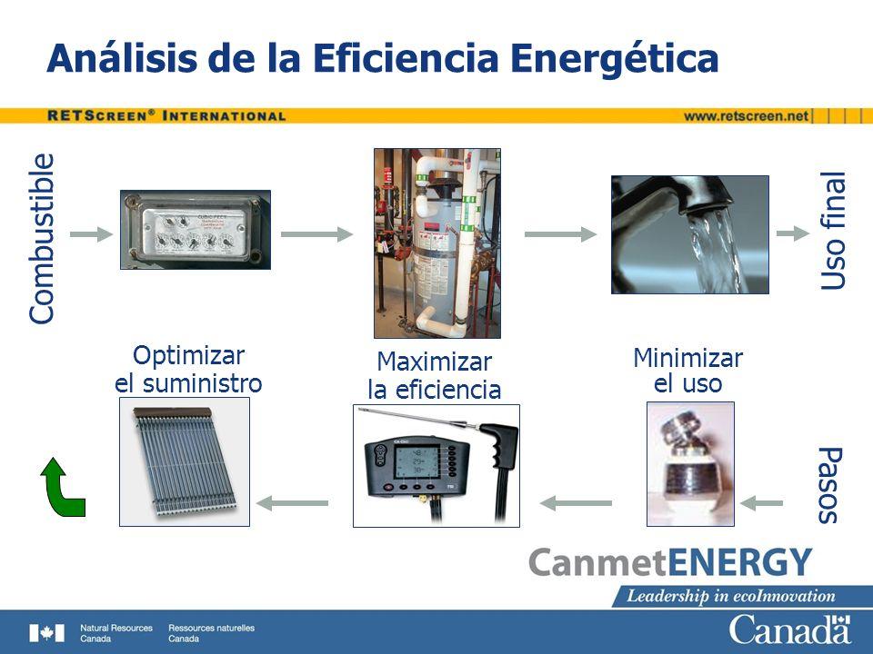 Análisis de la Eficiencia Energética