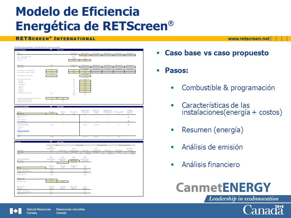 Modelo de Eficiencia Energética de RETScreen®