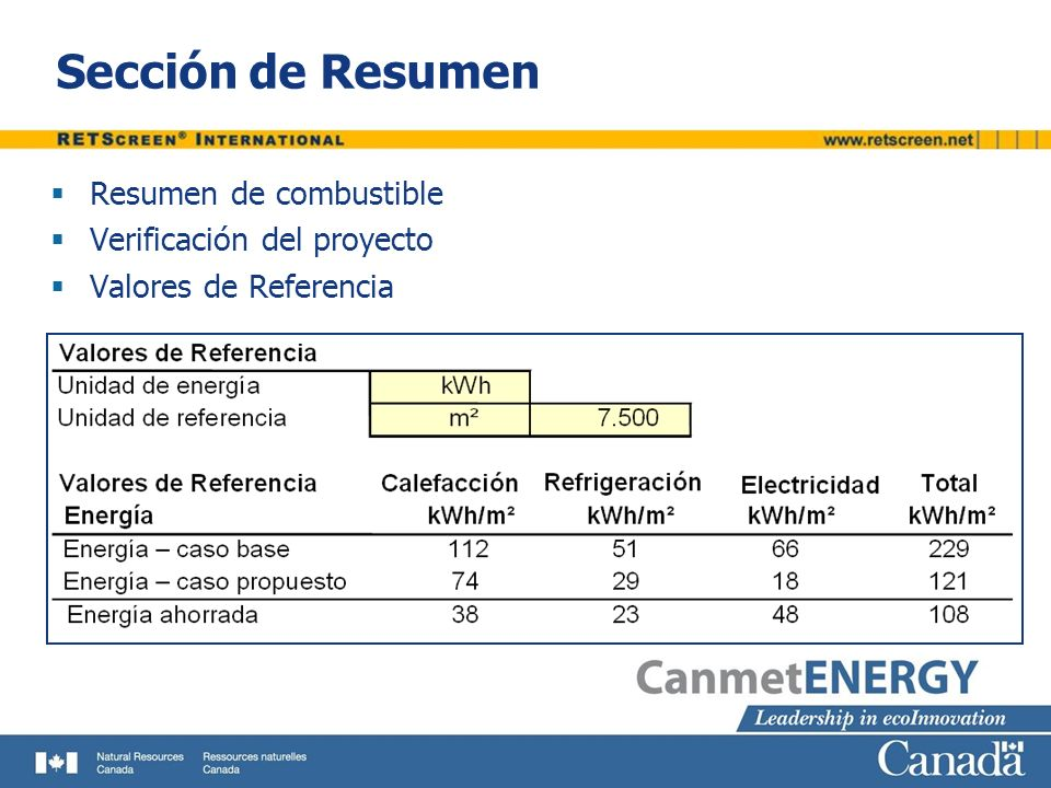 Sección de Resumen Resumen de combustible Verificación del proyecto