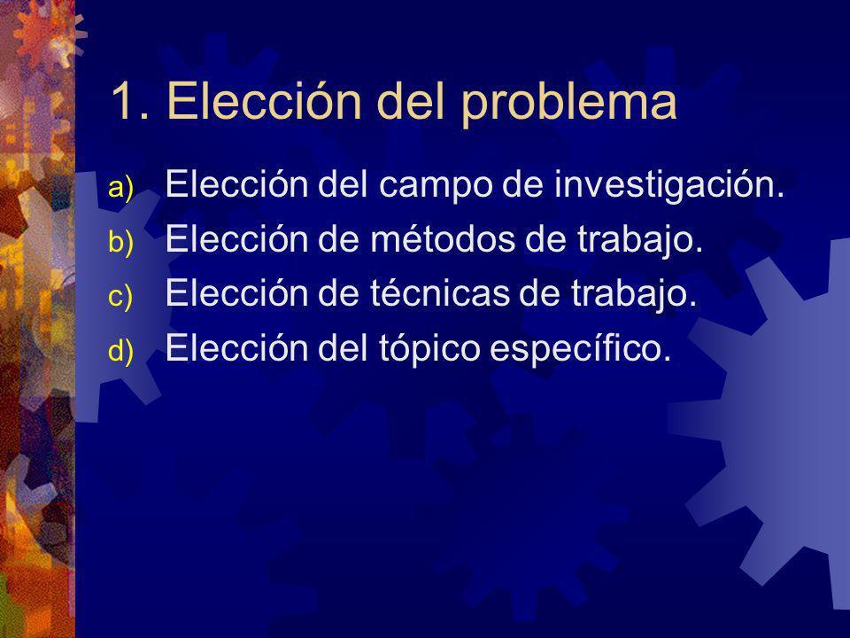 1. Elección del problema Elección del campo de investigación.