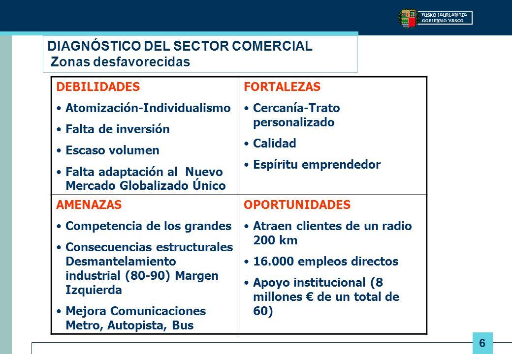 DIAGNÓSTICO DEL SECTOR COMERCIAL Zonas desfavorecidas