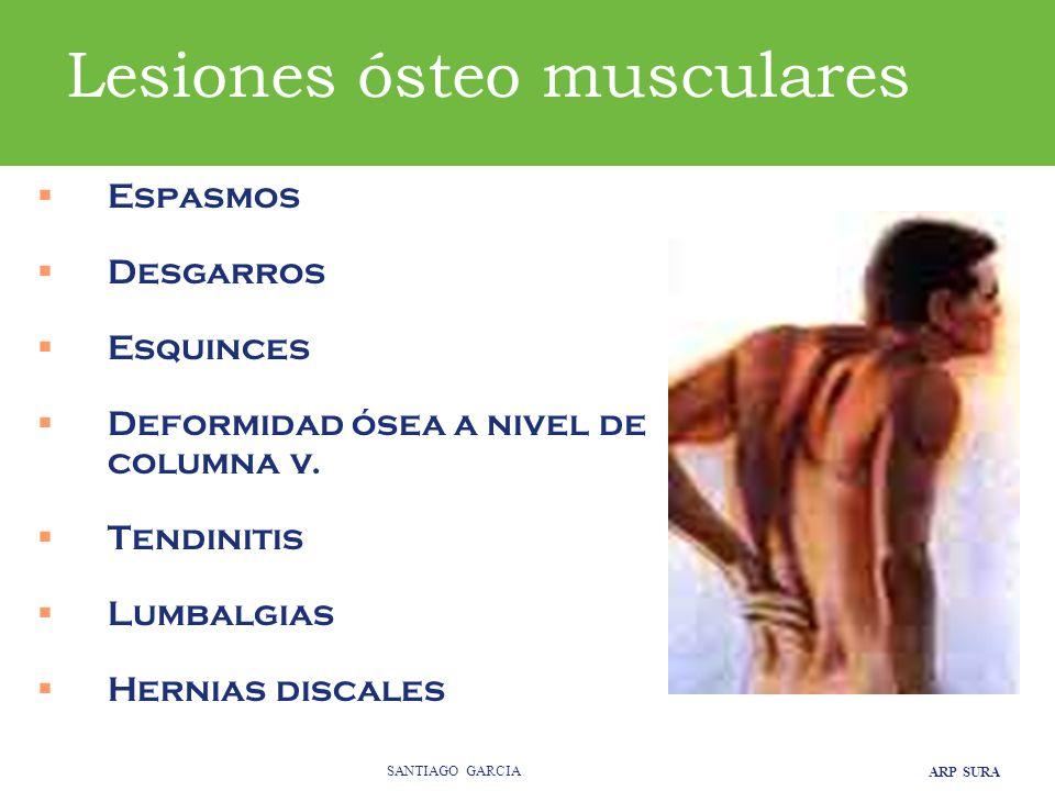 Lesiones ósteo musculares