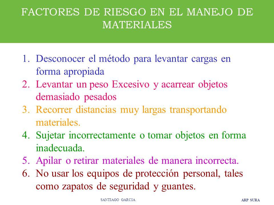 FACTORES DE RIESGO EN EL MANEJO DE MATERIALES