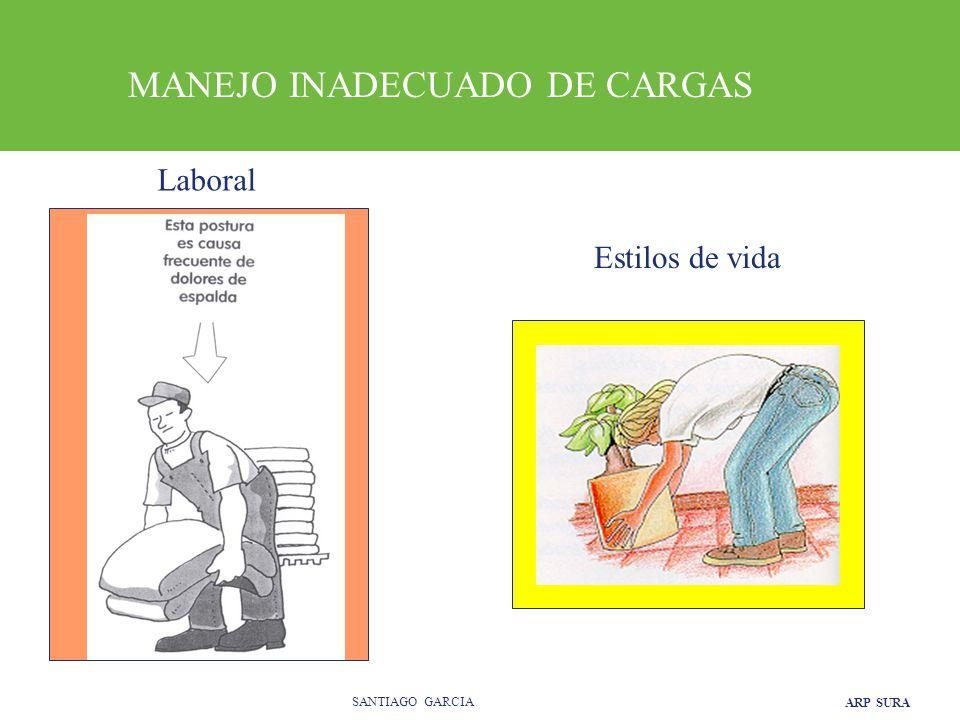 MANEJO INADECUADO DE CARGAS
