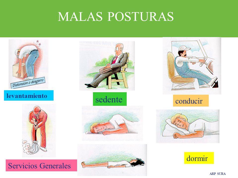 MALAS POSTURAS sedente conducir dormir Servicios Generales