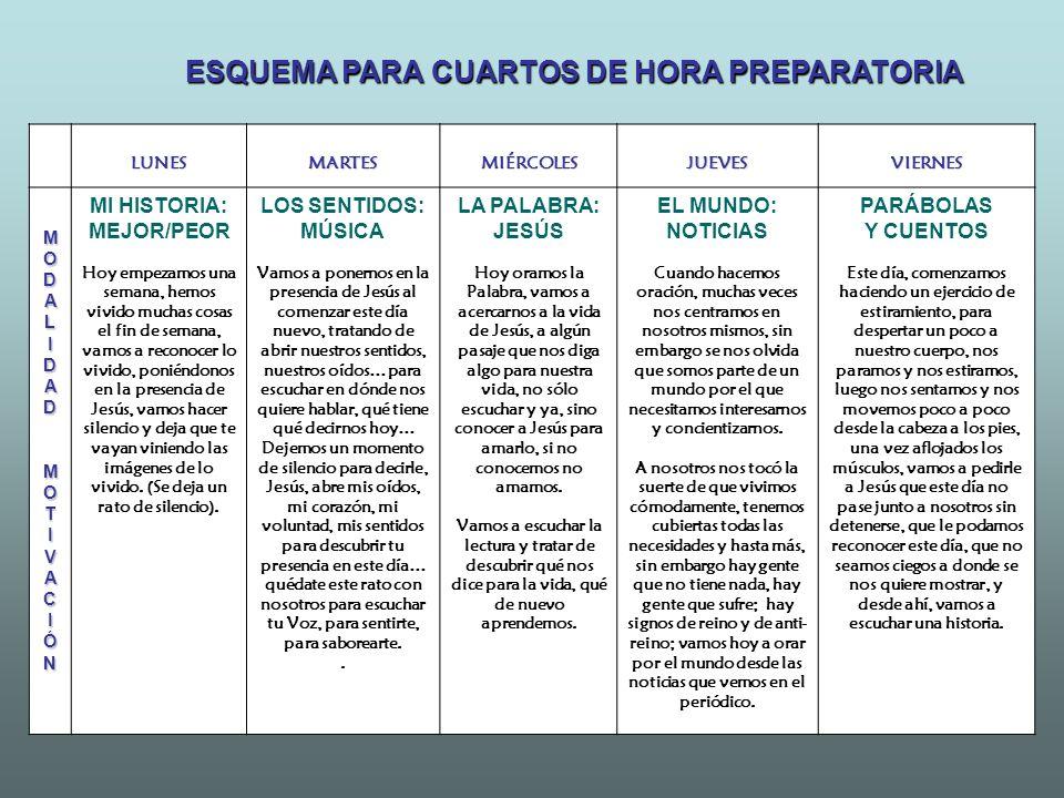 ESQUEMA PARA CUARTOS DE HORA PREPARATORIA