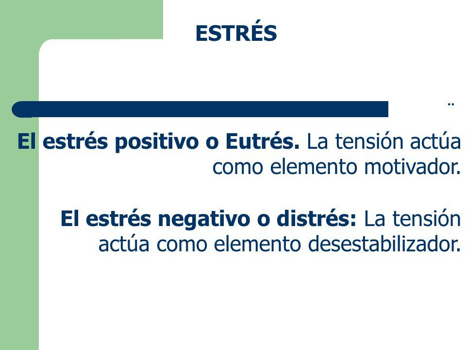 El estrés positivo o Eutrés. La tensión actúa como elemento motivador.