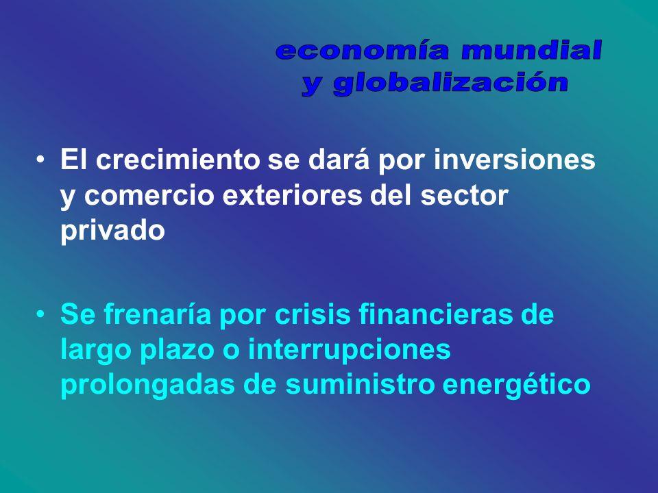 economía mundial y globalización. El crecimiento se dará por inversiones y comercio exteriores del sector privado.