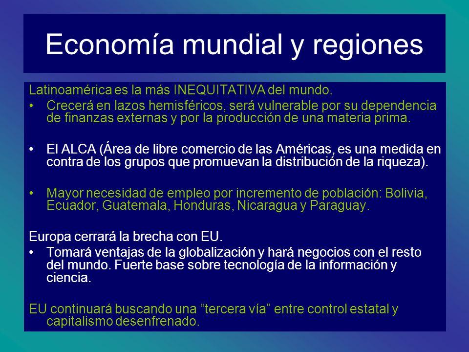 Economía mundial y regiones