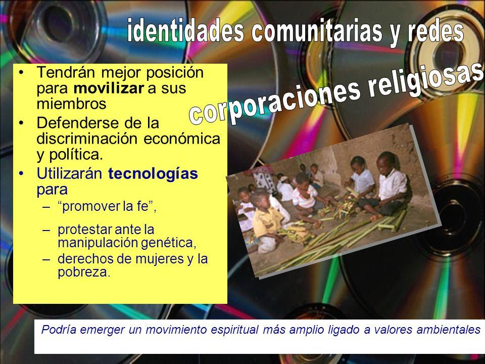 identidades comunitarias y redes