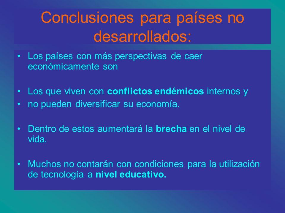 Conclusiones para países no desarrollados: