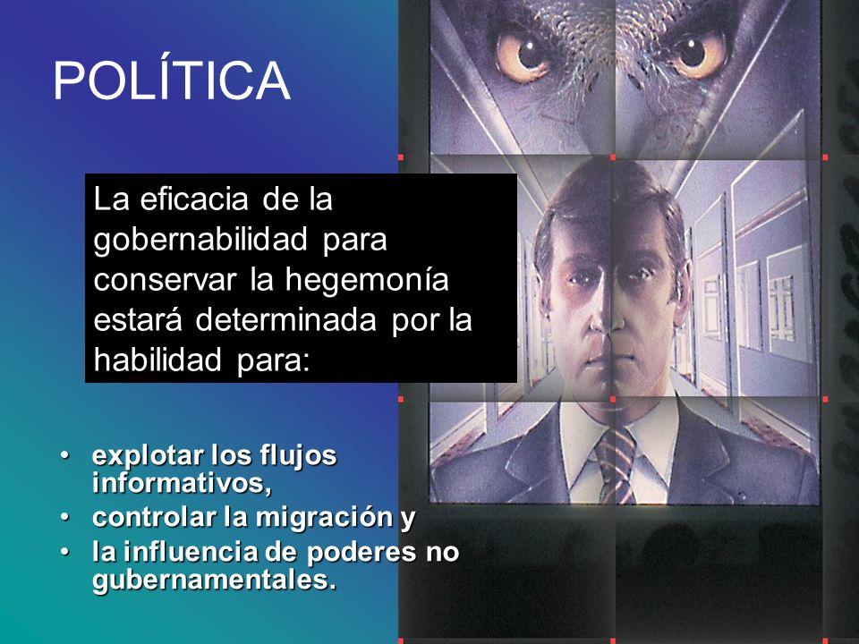 POLÍTICA La eficacia de la gobernabilidad para conservar la hegemonía estará determinada por la habilidad para:
