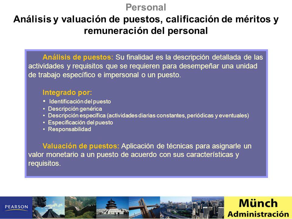 Personal Análisis y valuación de puestos, calificación de méritos y remuneración del personal.